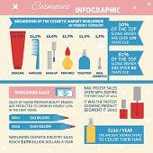Cosmetics infographic