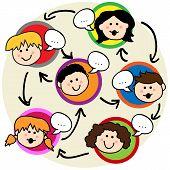 Kids Social Network