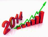 Gráfico de barras de vermelho de 2014 mostra o orçamento