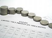 Geld-Wachstum-Bericht