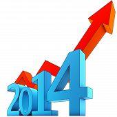 upturn 2014