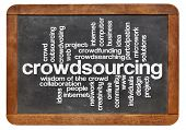 crowdsourcing word cloud on a  vintage slate blackboard isolated on white