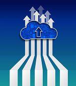 Upload cloud Computing