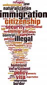 pic of deportation  - Immigration word cloud concept isolated on white - JPG