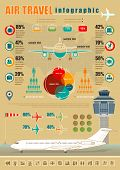 pic of passport template  - Vector air travel infographic with airport and design elements - JPG