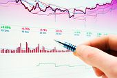 picture of stock market data  - Analysis of stock market graphs - JPG