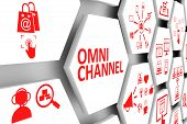 Omni Channel Concept Cell Background 3d Illustration poster