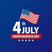 Usa Independence Day 4th Of July Holiday. United States Of America Flag. Happy Independence Day Bann poster