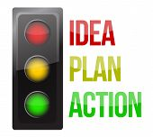 Traffic Light Design Planning Business