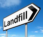 pic of landfills  - Illustration depicting a sign with a landfill concept - JPG