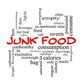 image of high calorie foods  - Junk Food Word Cloud Concept in red caps with great terms such as chip snacks calories and more - JPG
