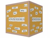 Keyword Research 3D Cube Corkboard Word Concept