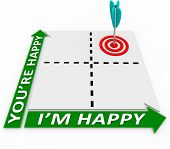A matrix with an arrow in a target in squares representing I'm Happy You're Happy, aiming for the go