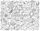 Hand Drawn Doodle Set Of Thanksgiving. Various Symbols And Objects: Pumpkin, Turkey, Pie, Corn And O poster
