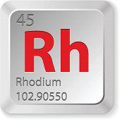 rhodium element