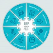 stock photo of enterprise  - Infographics about Enterprise Resource Planning - JPG