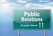 Highway Signpost Public Relations