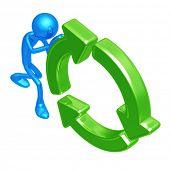 Pushing Recycling