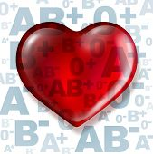 picture of blood  - Donating blood and human donation concept as a group of letters as a symbol of blood types with a heart shaped red liquid as a medical metaphor for helping others and being a donor of the gift of life - JPG