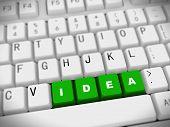 3D Keyboard - Word Idea