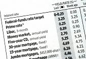 Check out the interest rates from the newspaper