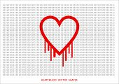 Heartbleed Openssl Bug Vector Shape, Bleeding Heart With Wall Of Text In Background
