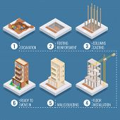 Apartment Construction Steps. Vector Isometric Illustration Of Excavation, Footing Reinforcement, Co poster