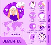 Dementia Infographic Concept Vector, Neurology Health Care, Parkinsons Or Alzheimers Disease Metapho poster
