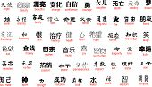 Chinese Writing With English Translation