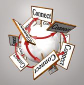 The word Connection on signs around a globe to symbolize networking and spreading information via wo