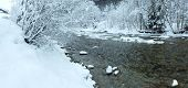 Winter Mountain River Panorama.