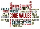 Core Values.