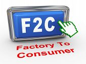 3D Hand Cursor F2C Factory To Consumer Button