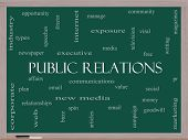 Public Relations Word Cloud Concept On A Blackboard