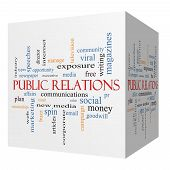 Public Relations 3D Cube Word Cloud Concept