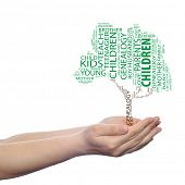 Concept or conceptual green education text word cloud or tagcloud as a tree on man or woman hand iso