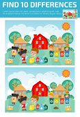 Find Differences,game For Kids ,find Differences,brain Games, Children Game, Educational Game For Pr poster