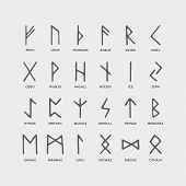 Retro Norse Scandinavian Runes. Sketch Celtic Ancient Letters. Old Hieroglyphic Occult Alphabet. Med poster