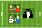 Tournament scheme on soccer (football) green field. Vector template