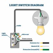 Light Switch Us Diagram Vector Illustration. Labeled American Standard Scheme. Physics Graphic With  poster