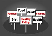 Healthy eating signs