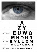 Man Eye With Test Vision Chart Close Up