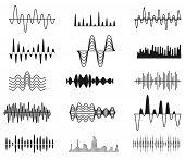 Sound Amplitude Waves. Radio Signal Symbols. Audio Music Equalizer, Voice Wave Vector Set Isolated.  poster