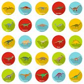Dinosaur Types Signed Name Icons Set. Flat Illustration Of 25 Dinosaur Types Signed Name  Icons Circ poster
