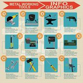picture of ferrous metal  - Set of metal working tools Infographics - JPG