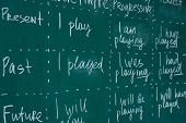Blackboard In An English Class. Lesson, Lecture, Studying Learning Foreign Language. poster
