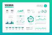 Infographic Dashboard. Admin Panel Interface With Green Charts, Graphs And Diagrams. Website Design  poster