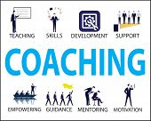 Business Coaching Leadership Mentoring Concept. Vector Illustration poster