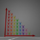 stock photo of yuan  - Multicolor glossy bar chart of yuans showing decrease standing on gray background - JPG