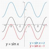 Diagram Of Trigonometric Functions Sinus